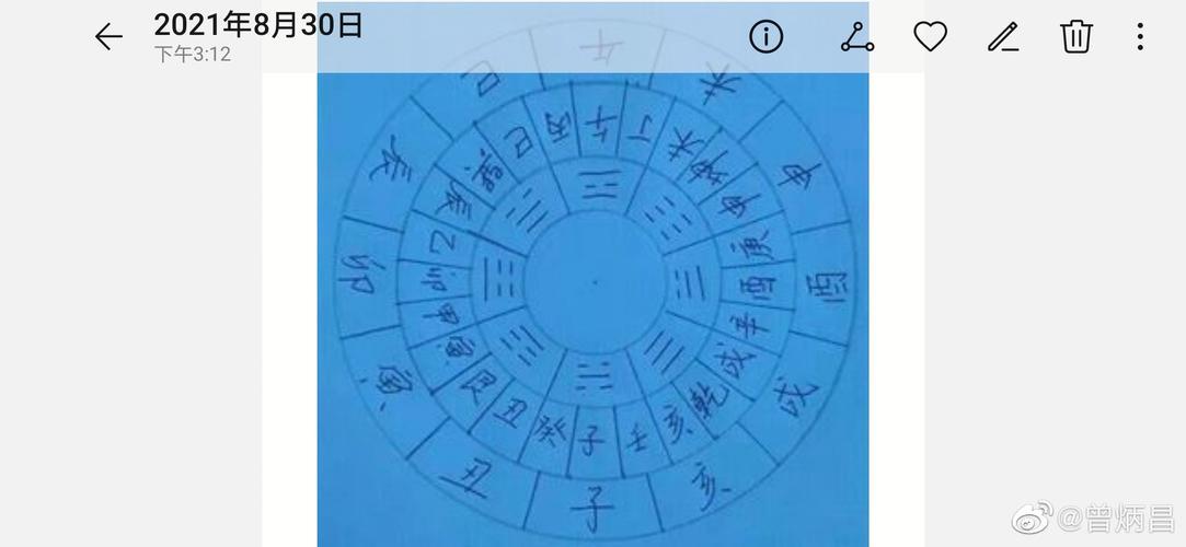 塔罗牌跟占星骰子哪个准