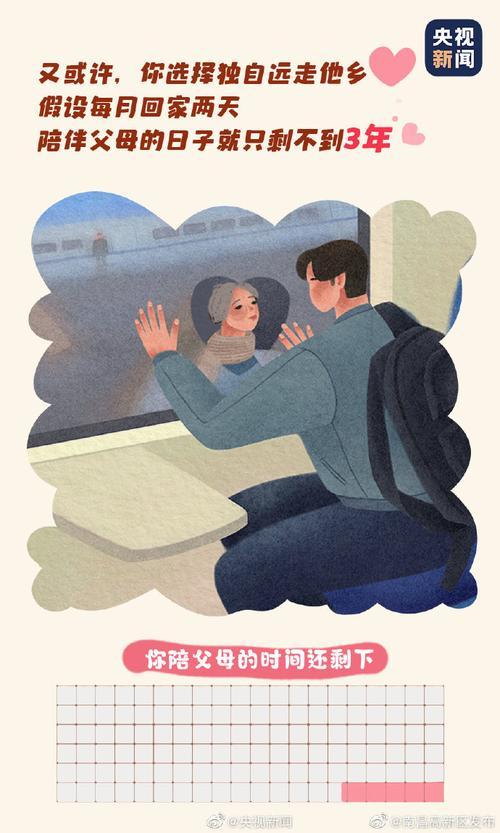 陪父母的时间还剩多久##重阳节##发现南昌遇见南昌