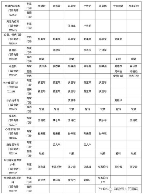 昌邑市人民医院门诊坐诊一览表